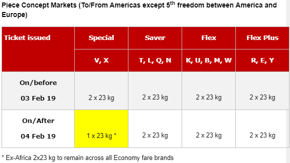 Emirates Free Baggage Allowance Changes Spencer Travel